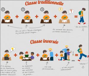 classe-inversc3a9e